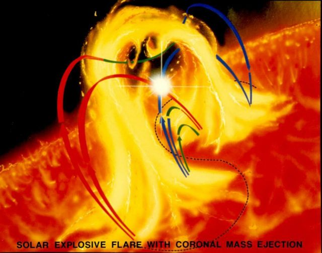 Solar Explosive Flare CME