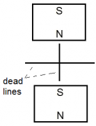 dead lines.png